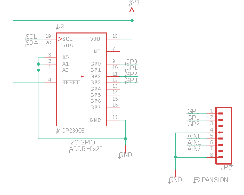 GPIO and ADC