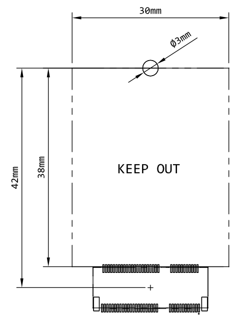 Keep-Out Area