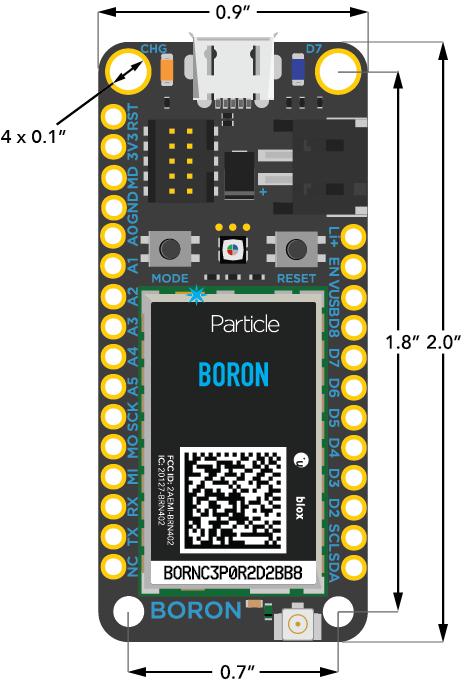Particle Datasheets   Boron datasheet