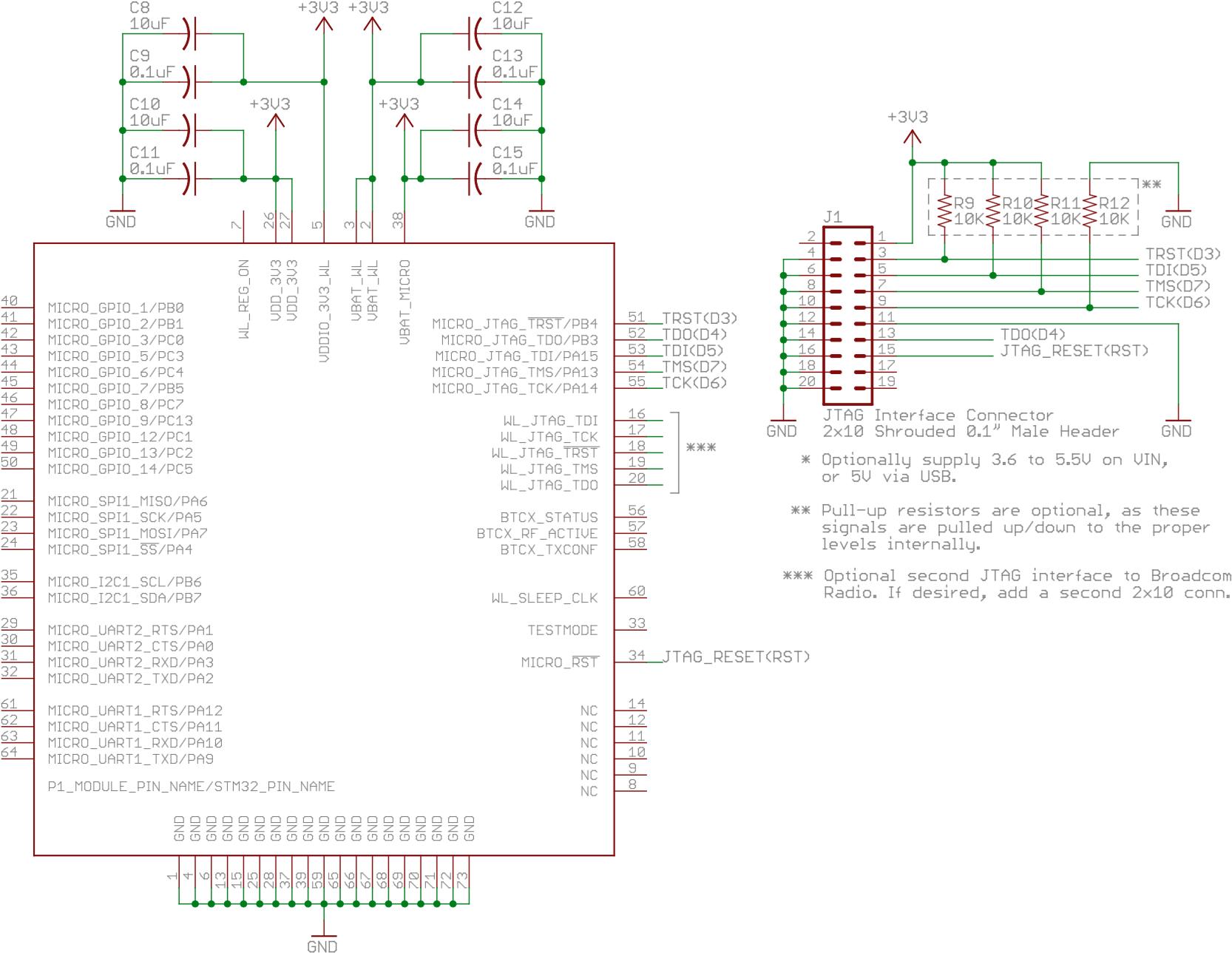 Particle Datasheets | P1 datasheet on usb wiring, power wiring, timer wiring, keypad wiring, rs-232 wiring, lcd wiring, dvi wiring, ethernet wiring, keyboard wiring, vga wiring, pcb wiring, cpu wiring, led wiring,