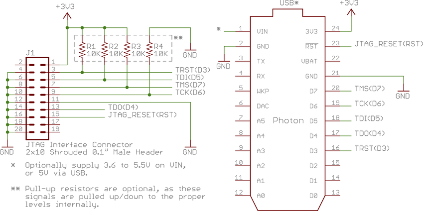 Particle datasheets documentation photon datasheet a standard 20 pin 01 shrouded male jtag interface connector should be wired as follows cheapraybanclubmaster Image collections